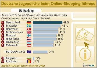 shopping_jugend_download_2.jpg