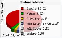 suchmaschinen_a.png
