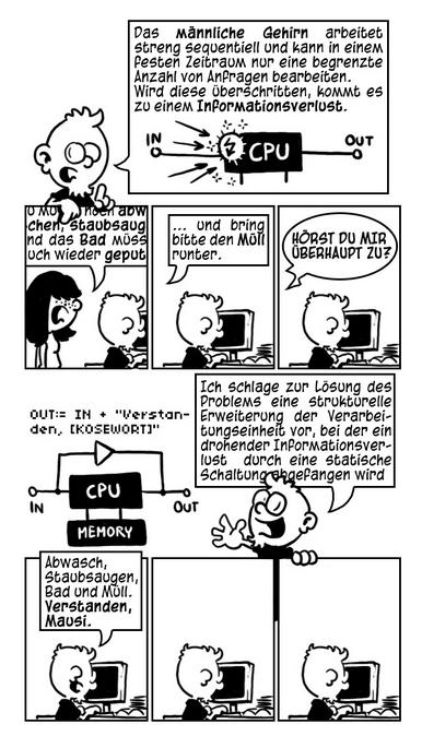 Informationsverlust