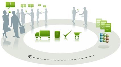 tagcloud_bild_social_commerce