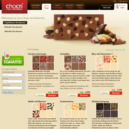chocri2