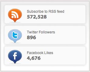 Wordpress Social Counter Widget