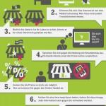 Unsere Tipps gegen E-Commerce gibt's jetzt auch als Infografik