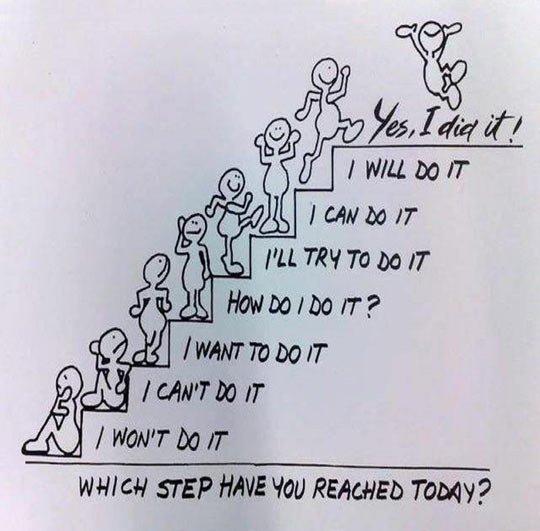 Was hast du heute erreicht?