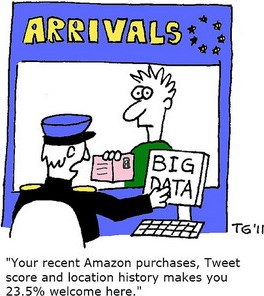 Big Data im Handel