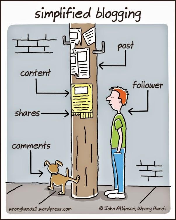 Blogging ganz einfach erklärt Comic