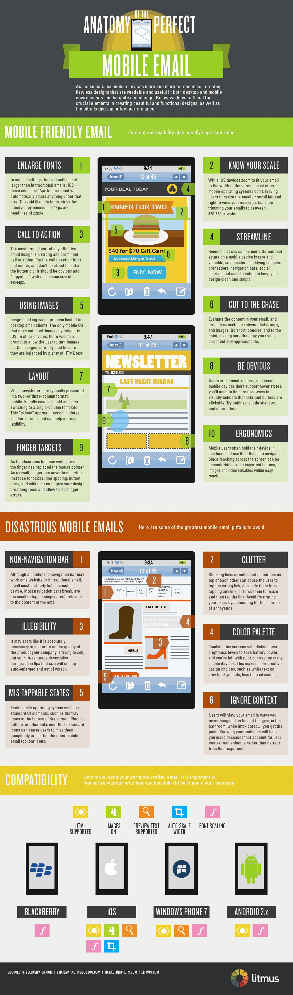 Mobile E-Mail Infografik