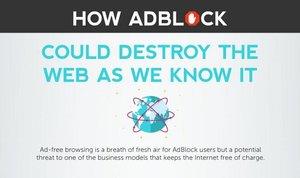 Sind AdBlocker eine Gefahr für das Internet? [Infografik]