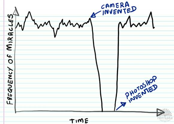Grafik: WeKnowMemes