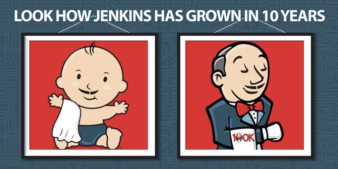 Grafik: Mr. Jenkins