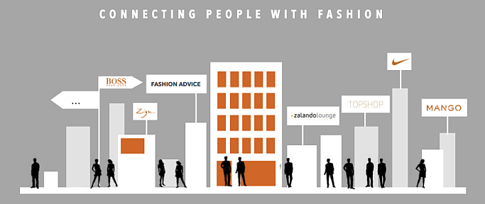 zalando-fashion-city