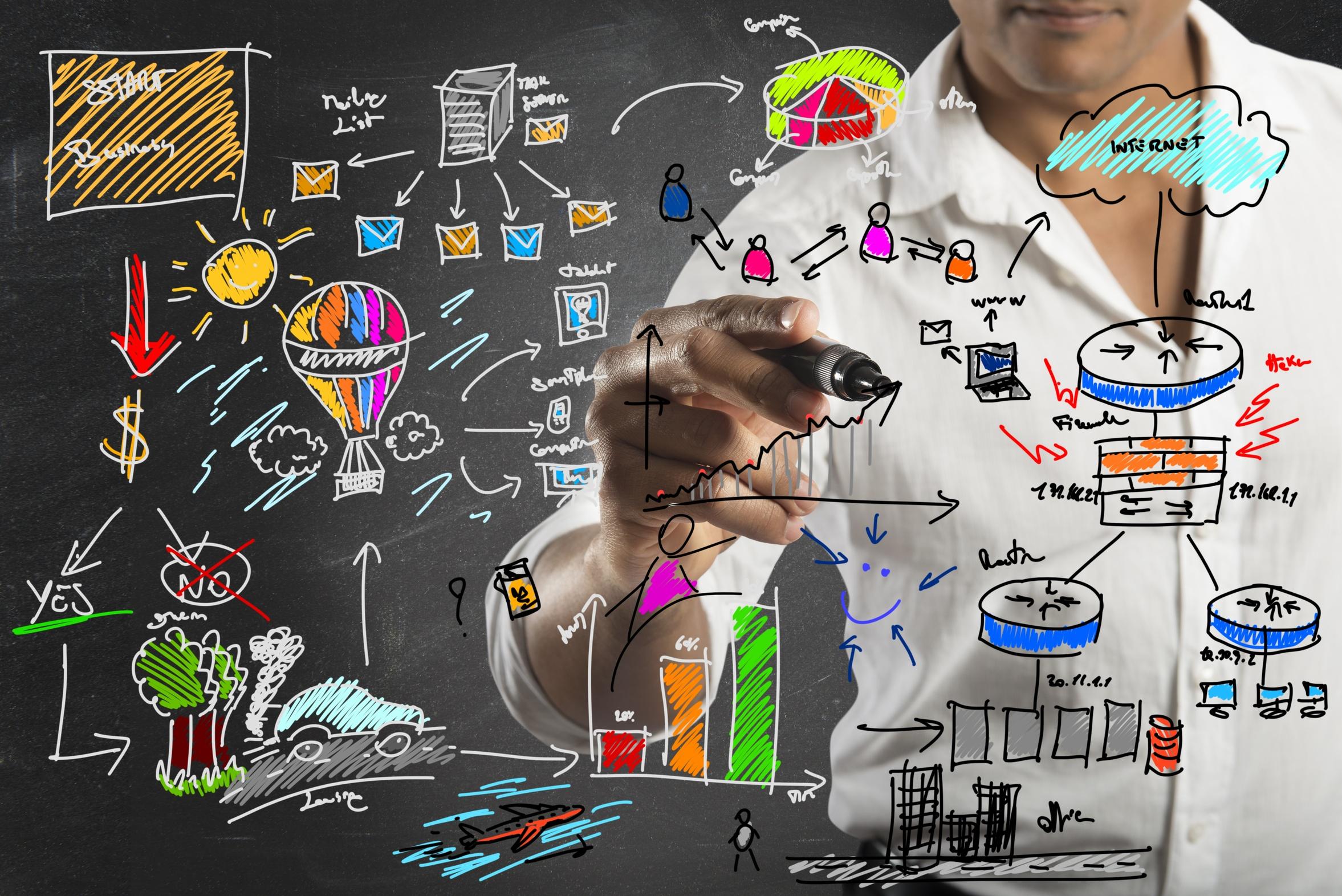 Mit Echtzeit-BI-Tools Umsatz und Conversion erhöhen – so verändert Transparenz Unternehmen