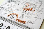 Netzfund: EM Sketchnotes