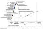 Was sind die neuen Tech-Trends? Gartner hat die Antwort! [5 Lesetipps]