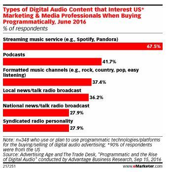 audio marketing_2