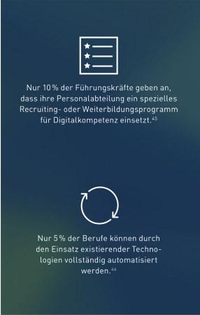 digitale transformation artikel_klein