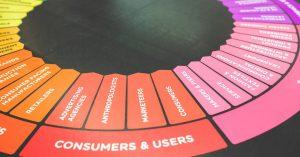 Effektives Kundendaten-Management – kostenloses Webinar am 15. Mai [Last Call]