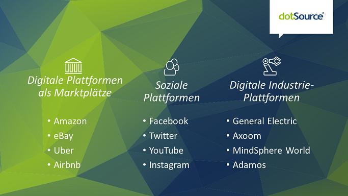 DXP, digitale plattformen
