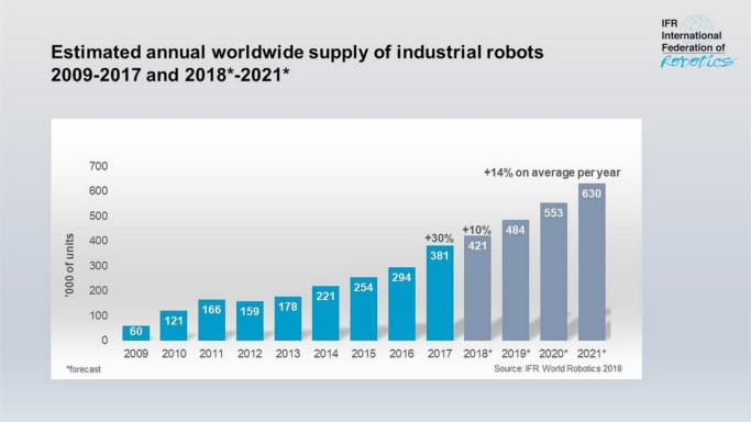 grafik, roboter, robotik