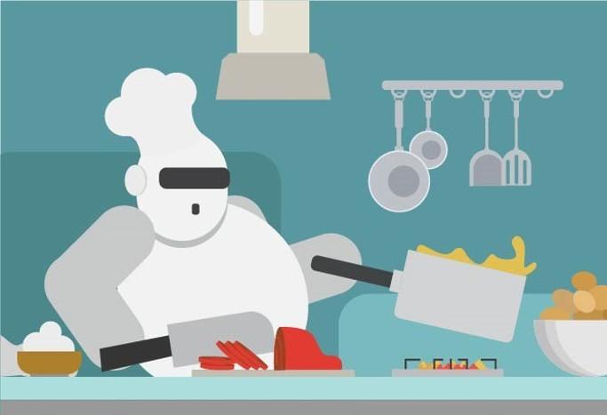 Spyce Roboter Küche