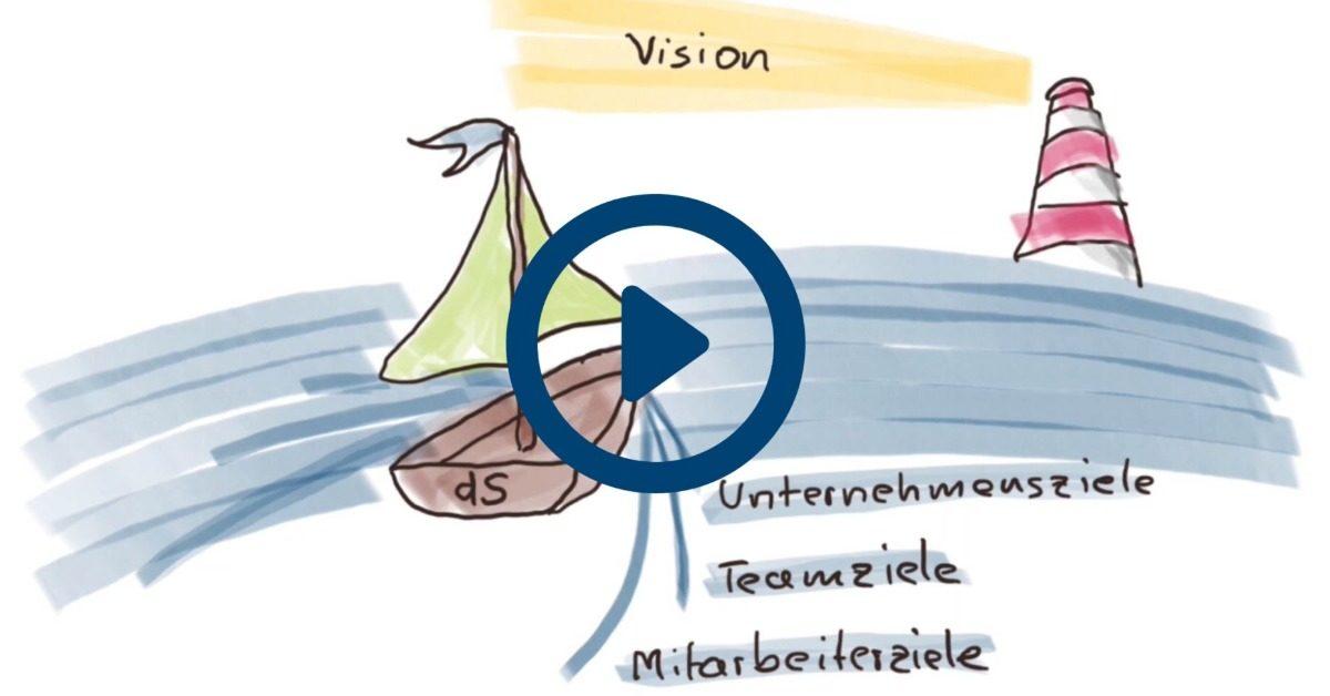 Modern Work braucht moderne Organisationsformen: dotSource Bauplan [Teil 1]