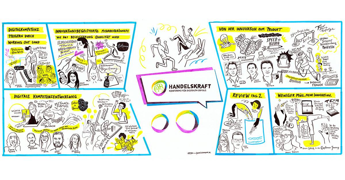 People eat tech for breakfast: #HK2021 Key-Takeaways für digitale Kompetenzentwicklung und erfolgreiches Innovationsmanagement [Teil II]